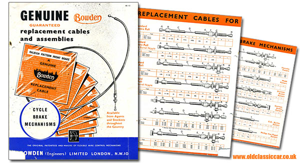 A leaflet for Bowden cables