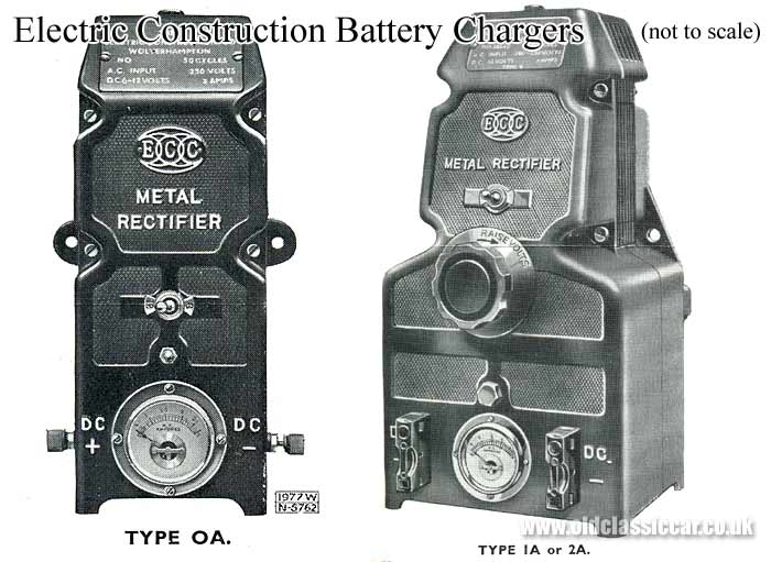Two types of car battery charger