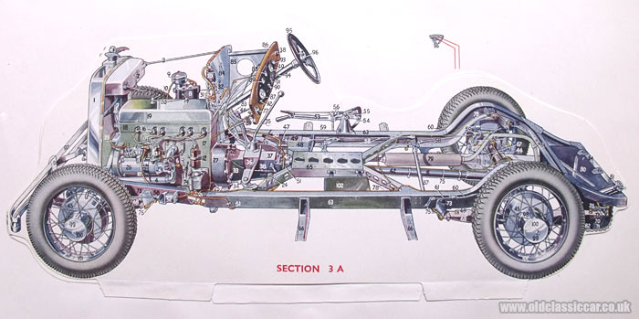 Another cutaway view of a 1930s car chassis