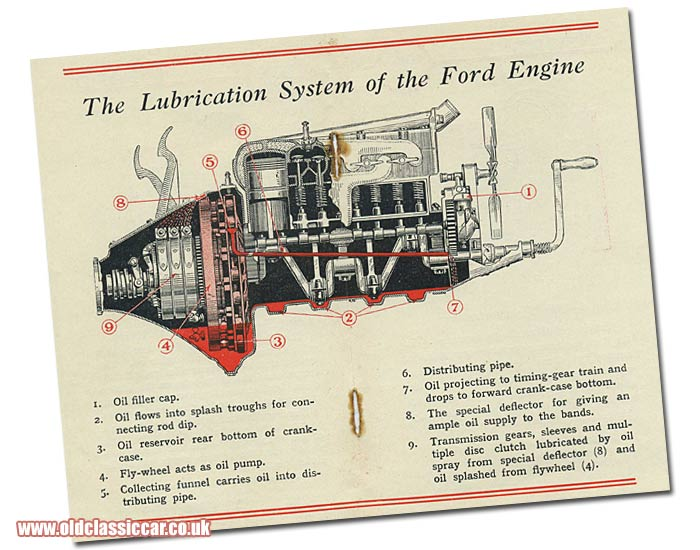 Lubrication of the Ford Model T's engine