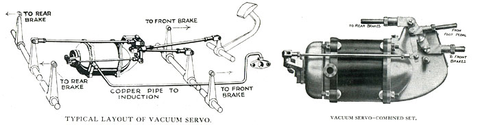 Arrangement of a typical brake servo