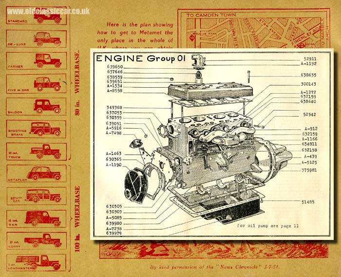 Jeep conversions and engine cutaway diagram