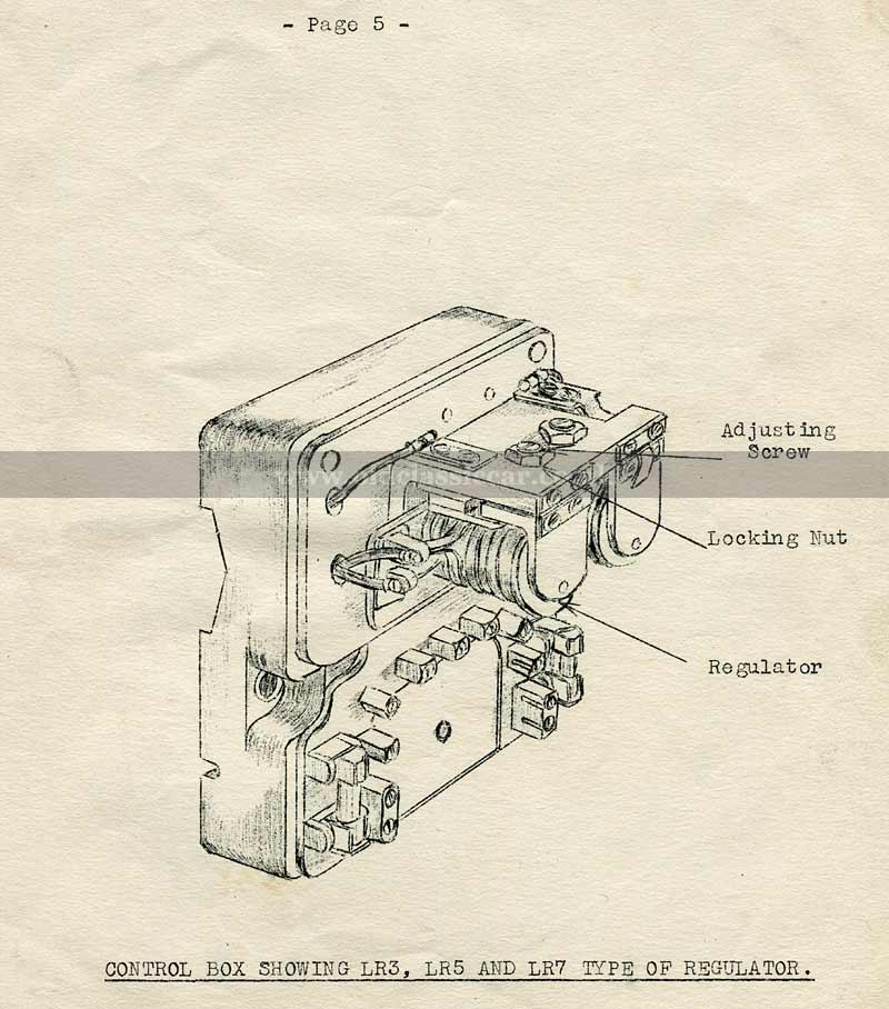 LR3, LR5, LR7 regulator diagram