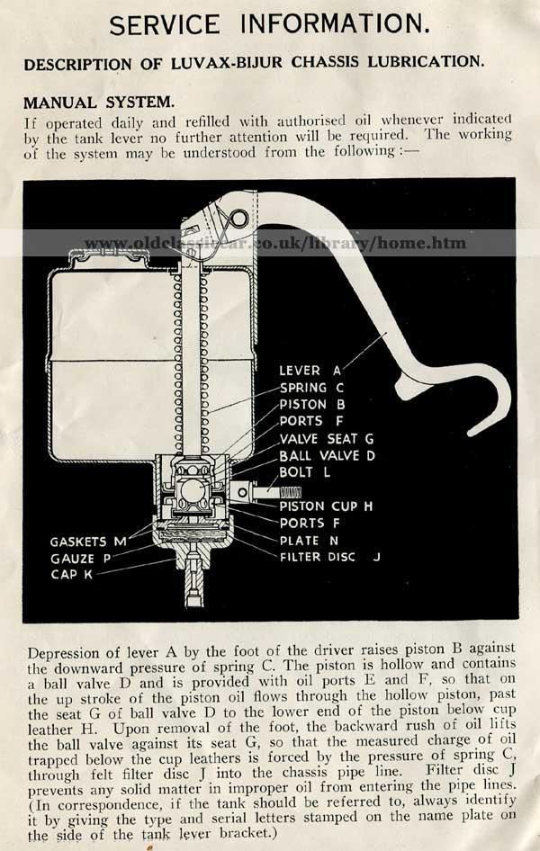 Luvax-Bijur lubrication system scan 6